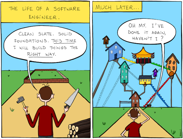 2011.11.15_building_software.png