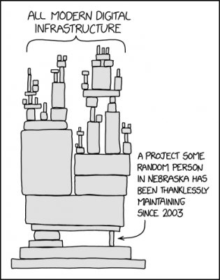 A cartoon showing all modern infrastructure balancing on a project someone has been thanklessly maintaining