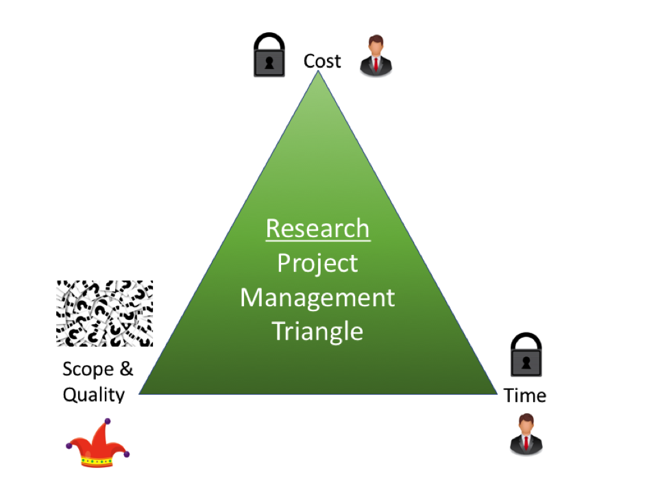 research software project manager