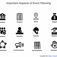important aspects of event planning